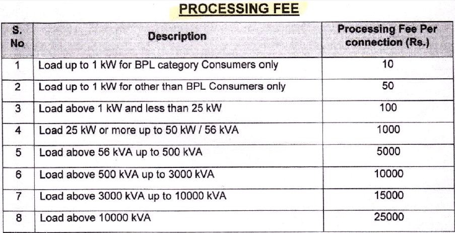 igrsup fee for electricity dept min