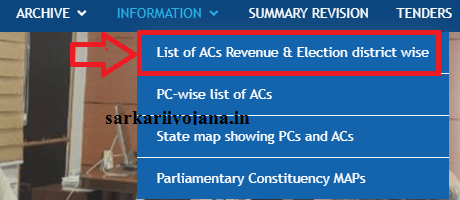 ACs Revenue and Election district wise