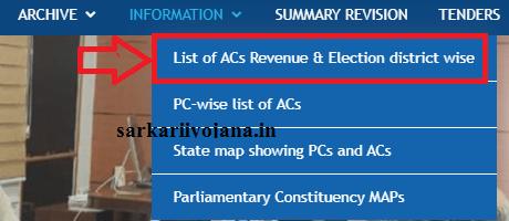 एसी राजस्व और चुनाव वार जिले की सूची