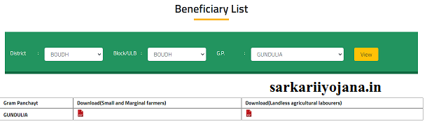 Beneficiary List Kalia Yojana
