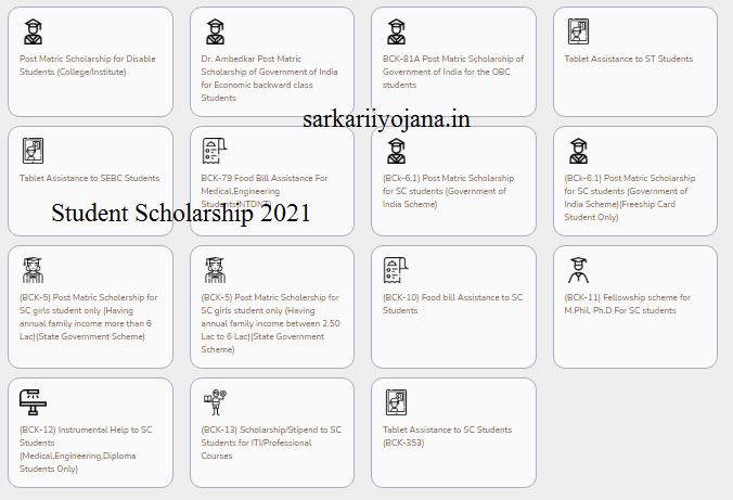 Digital Gujarat Scholarships