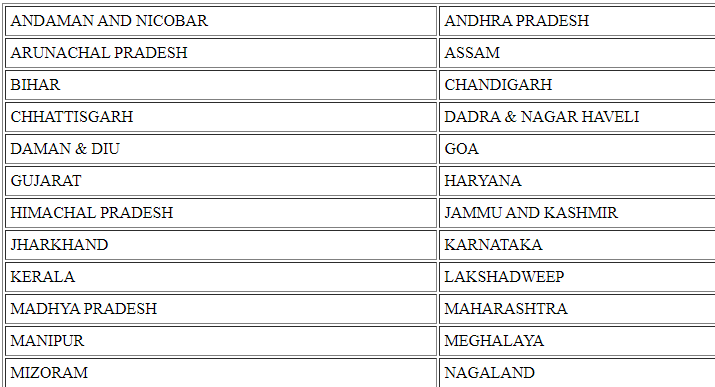 nrega job card list min